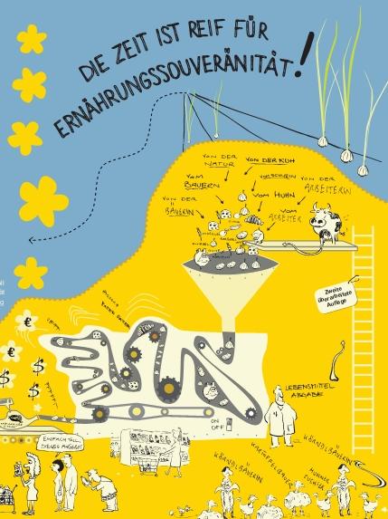 Broschüre ES 2. Auflage Deckblatt